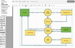 23 Awesome Flow Diagram Tool References
