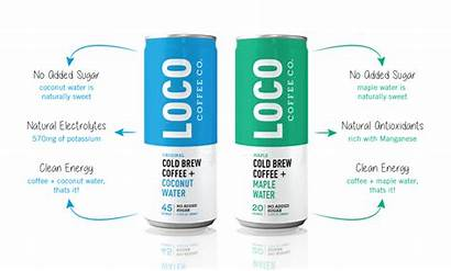 Functional Coffee Loco Brew Cold Problem