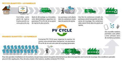 siege social nord point de collecte pv cycle