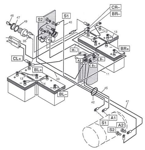 i want to wire a 91 elec ez go was no key switch or