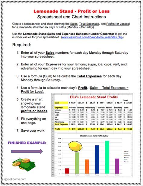 lemonade stand profit  loss spreadsheet  chart lesson