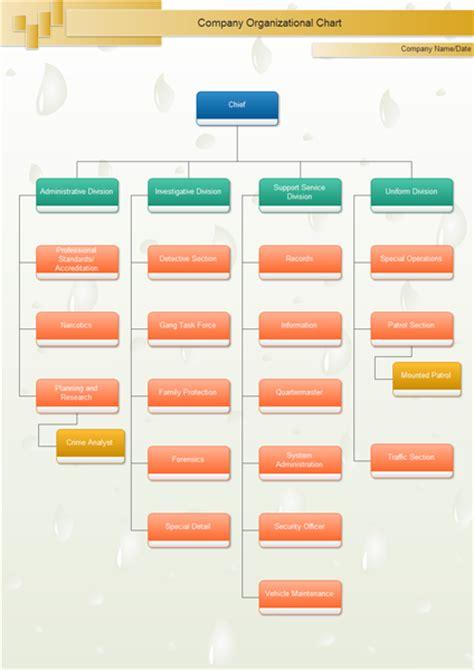 company organizational chart organizational chart software free organizational charts templates