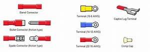 18 Best Spade Terminal Size Chart