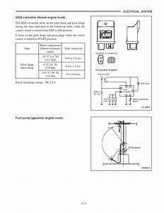 File Name  Mitsubishi Starter Wiring Diagram Free Picture