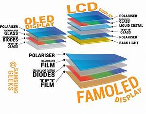 Flexible Displays  U2013 What Are They And How Do They Work