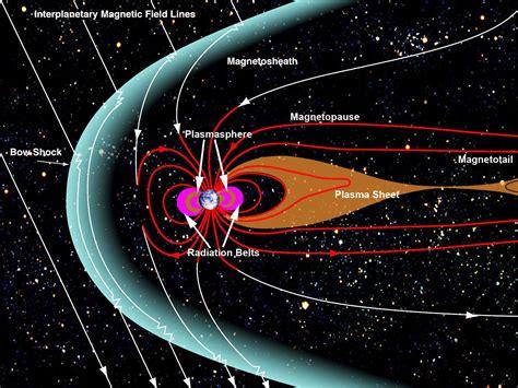 Earth's Magnetosphere and Plasmasheet | NASA