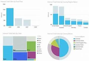 Power Bi Getting Data From Analysis Services