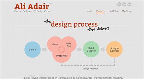 ux design portfolio creating ux portfolio 3 golden tips ux