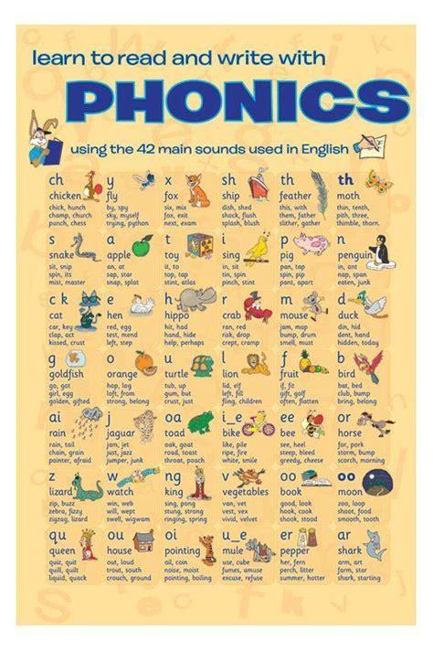 educational phonics mini poster    language
