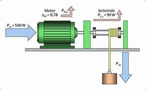 Leistung Eines Motors Berechnen : elektrotechnik fachbuch grundlagen der elektrotechnik ~ Themetempest.com Abrechnung
