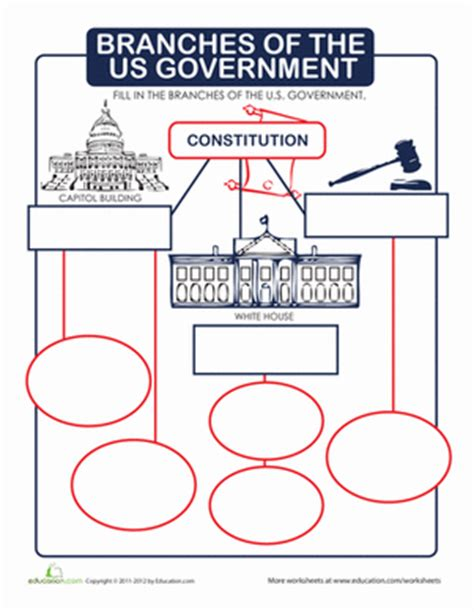 branches of the u s government worksheet education