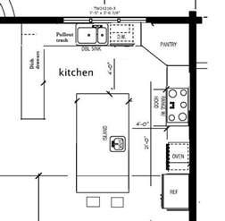 kitchen planning ideas 25 best ideas about kitchen layouts on