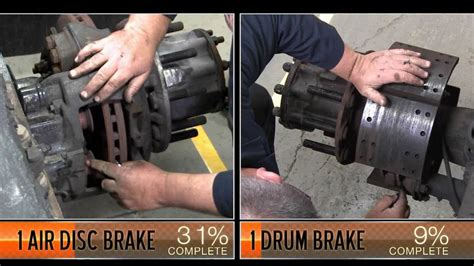 air disc brakes  quarter  maintenance cost  time