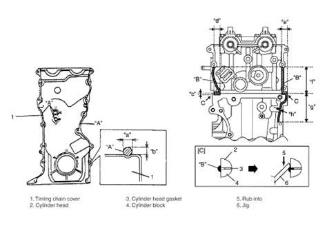 Suzuki Aerio 2 0 Engine Diagram by Repair Guides