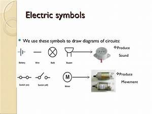 Symbols For Powerpoint Wire Schematic Symbolis Electrical