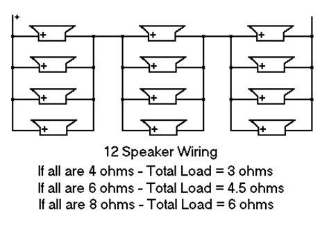 Shavano Music Online Speaker Wiring Loading Examples