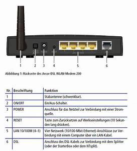Router Mit Router Verbinden : dsl im netzwerk anschlie en ~ Eleganceandgraceweddings.com Haus und Dekorationen