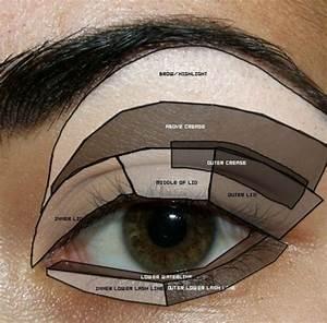 How To Do Eye Makeup Correctly U2026 U2026 U2026