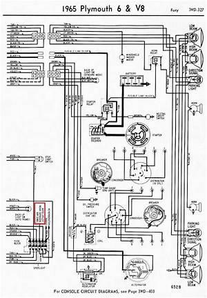 1969 Barracuda Dash Wiring Diagram 24261 Ilsolitariothemovie It
