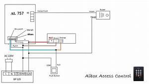 Program Akses Kontrol Albox