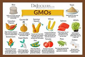 7 Simple Ways To Avoid Gmos And Improve Your Health