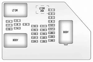 Chevrolet Tahoe  2012 - 2014  - Fuse Box Diagram