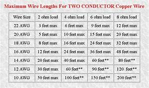 Romex Wire Size Chart