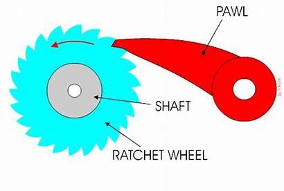 Ratchet Mechanism Rachet چرخ Wheel Technologystudent مکانیزم