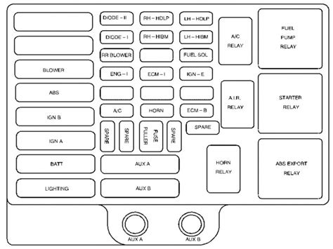 Mercury Tracer Fuse Box Diagram Wiring Forums