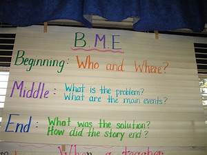 Creating Lifelong Learners  Bme Anchor Chart