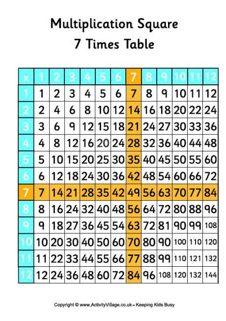 7 Times Table  Multiplication Square Enfants