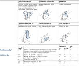 ceiling tile clips mkrs info