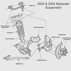 Mercurymarauder Net Reviews