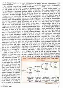 Hindi what is gst