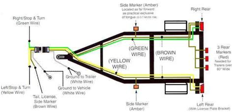 Way Plug Trailer Diagram Trailers Wiring