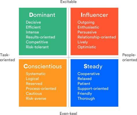 ways  navigate  communication styles  work