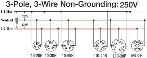 3 pole 4 wire grounding diagram wiring diagram and