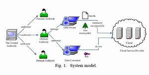 Ieee Projects 2018 For Cse  Ece  Eee  Mca  Ieee Projects