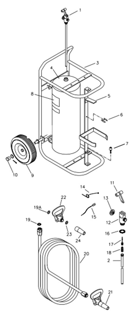 Wheeled Stored Pressure Extinguisher Parts | Fire Safety