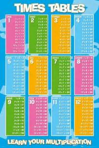 mathematics for grade 2 times tables posters buy at popartuk
