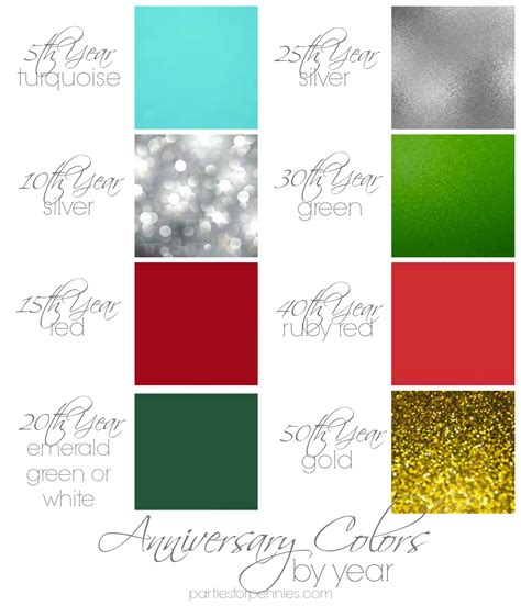 30th wedding anniversary color anniversary ideas for pennies