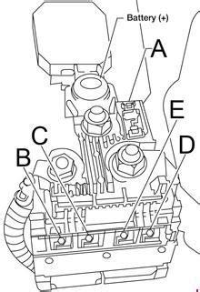 Nissan Versa Note Fuse Box Diagram