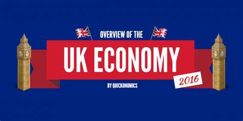 Overview Of The Uk Economy 2016 Quickonomics