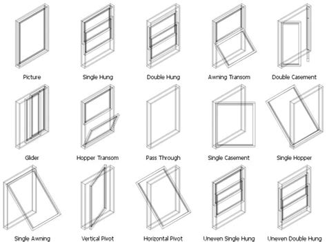 Types & Laws For Window Films