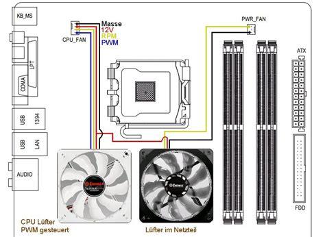 wires fan   wire
