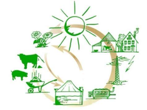 Биогаз альтернативный источник энергии – тема научной статьи по экономике и экономическим наукам читайте бесплатно текст научноисследовательской.