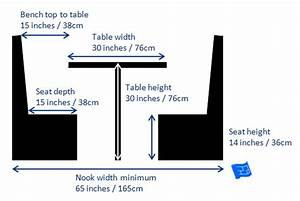 picnic bench dimensions Images - Frompo