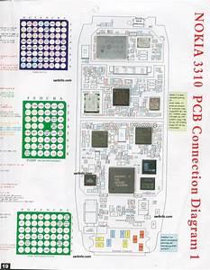 Nokia 3310 Board Diagram