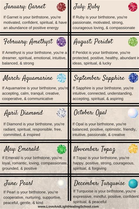 birthstone colors and meanings 25 best ideas about birthstones meanings on