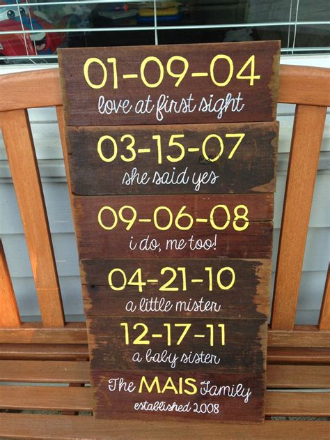 year anniversary gift wood panels  special
